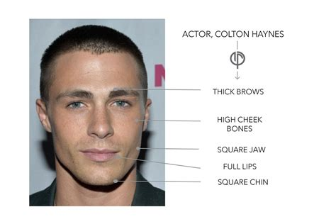 guys with big cheek bones men are trying to look more masculine and this is how they