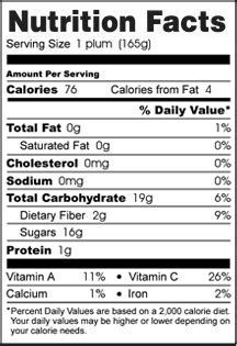 Calories In Plumb by Nutrition Facts Family Tree Farms