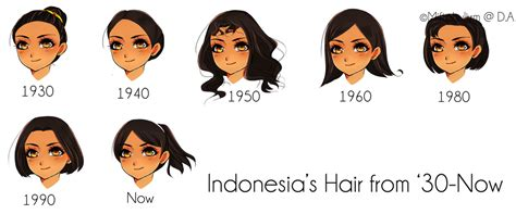 Model Rambut 40an by Indonesia S Hair From 30 Now Design By Miftahulkrm On
