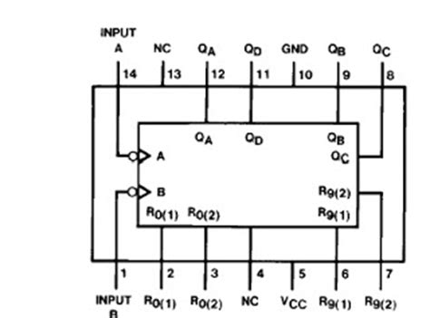 7493 ic pin diagram shelter buddy software images frompo 1