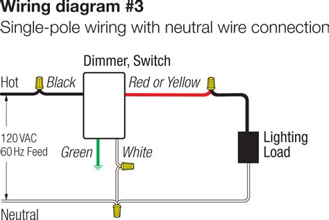 lutron dimmer switch wiring diagram lutron skylark dimmer wiring diagram 36 wiring diagram