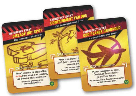 Pandemic Event Cards Template by Z Pandemic State Of Emergency Co Uk