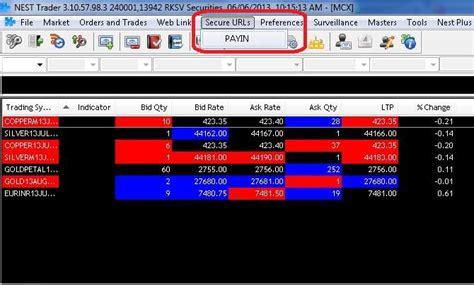 kotak mahindra trading forex trading account kotak open a trading