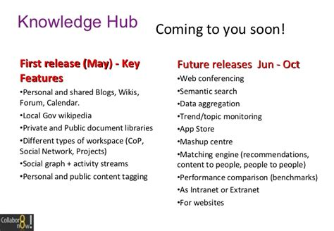 Mba Knowledge Hub by Introducing The Knowledge Hub