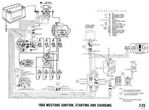 69 ford ignition pigtail wiring schematic ford pigtail connectors wiring diagrams