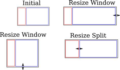 qt layout resize widget qt semi resizable widgets in pyqt stack overflow