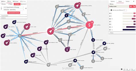 jquery network diagram graph visualization software linkurious