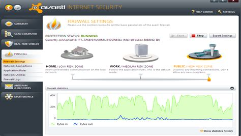 avast antivirus and internet security free download full version avast internet security license key until 2012 free