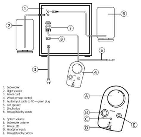 z3 radio wiring diagram all about motorcycle diagram