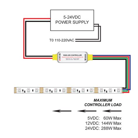 mini lights wiring diagram 26 wiring diagram images