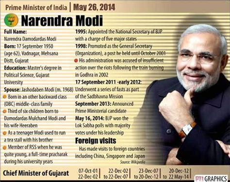 Narendra Modi Cabinet Ministers List 2014 by List Of Narendra Modi Council Of Ministers List Of