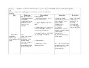 nursing care plan for dengue pt