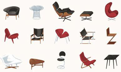 mid  century furniture design  lecture  nbss kochman reidt haigh