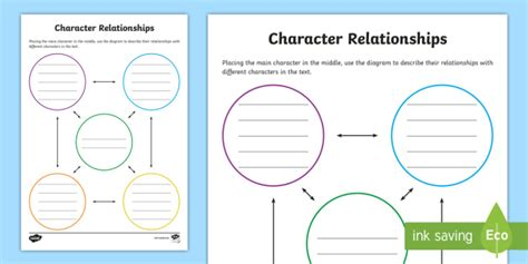 Sociogram Of The Mats by Character Relationships Diagram Activity Sheet Cfe Literacy