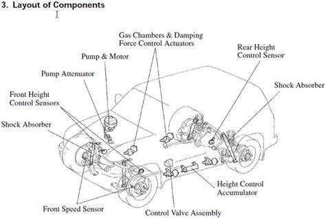 solenoid valve wiring diagram starter solenoid wiring