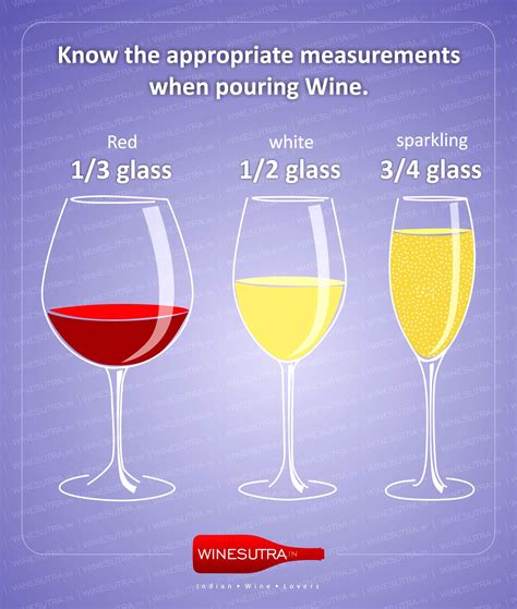 Wine Glass Vs Chagne Glass Wine Glass Vs Chagne Glass 28 Images Stemmed Vs