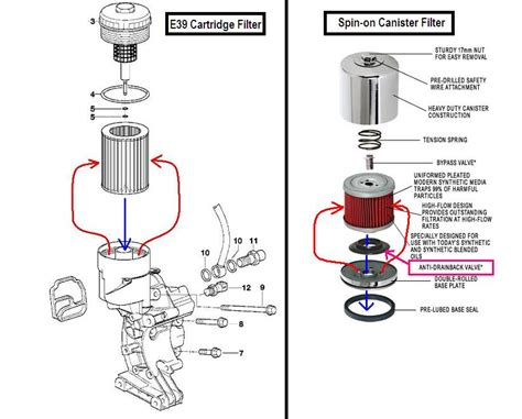 m5 engine remove engine diagram and wiring diagram