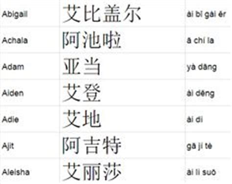 writing hanzi grids lets you create custom chinese
