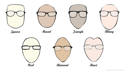 7 Tips For Choosing Sunglasses by Eyewear Guide How To Choose The Correct Frames For Your
