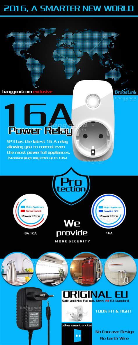 Broadlink Smart Wireless Spcc by Broadlink Sp3 Spcc Contros Mini Wifi Smart Home Socket