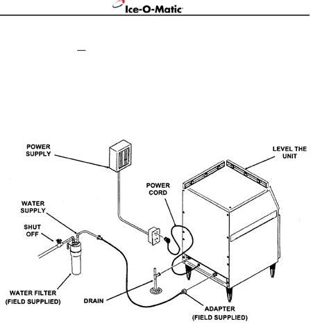 o matic wiring diagram o matic user manual
