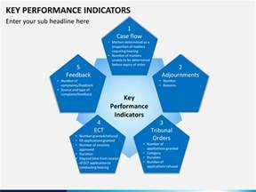 Key Performance Indicators Templates key performance indicator powerpoint template