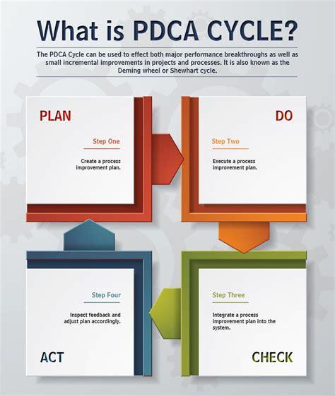 do figures business plan