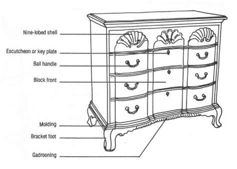 parts of a drawer dresser drawer parts bestdressers 2017