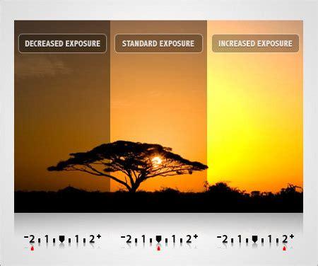 Buku Fotografi Shutter memahami exposure shutter speed aperture iso dalam fotografi kelas fotografi