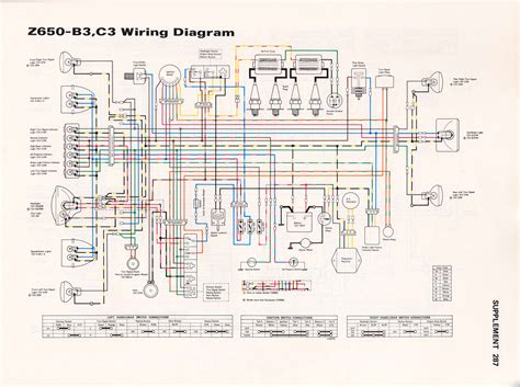 1982 kz650 wiring diagram free wiring diagrams