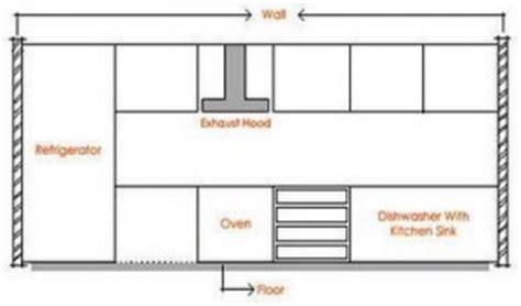 layout dapur rumah sakit tipe a desain dapur dan kitchen set pt architectaria media cipta