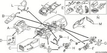 nissan quest 2004 starter location nissan get free image about wiring diagram