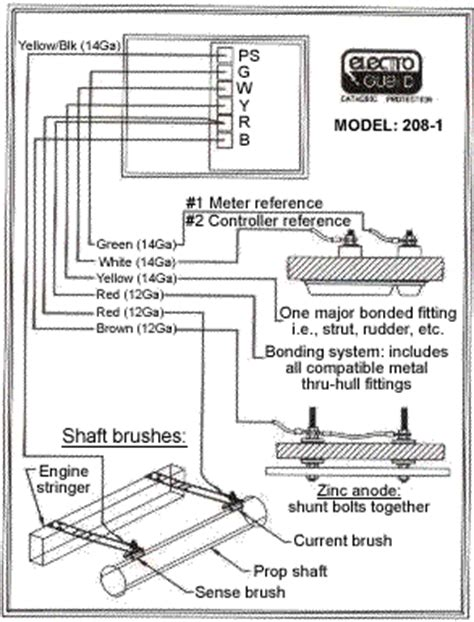 model 208 1 installation and operating