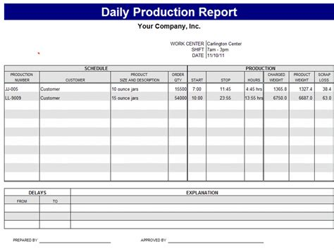 daily report template daily work report template free formats excel word