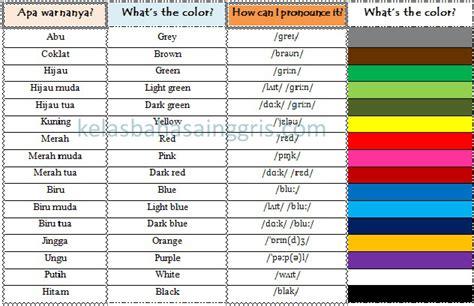 berbagai macam colorwarna  bahasa inggris