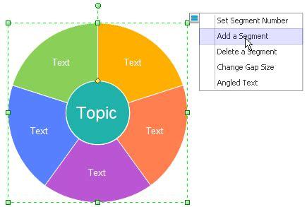 wheel and spoke diagram describing wheel template