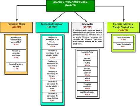 programa de tercer grado de primaria 2015 pdf rentmexru programa de segundo grado de primaria 2016 planificaciones