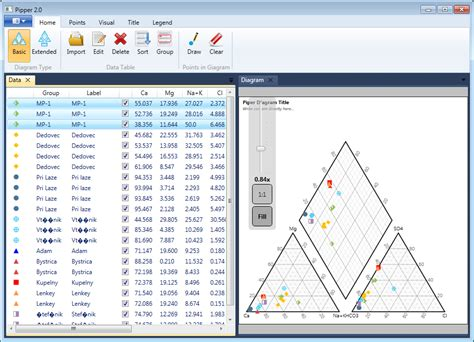 piper diagram software hydrooffice tool piper diagram