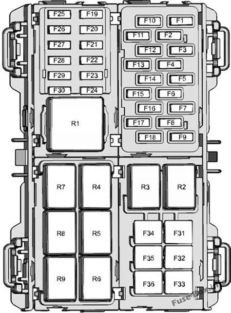 Interior fuse box diagram: Ford Fiesta (2014, 2015, 2016