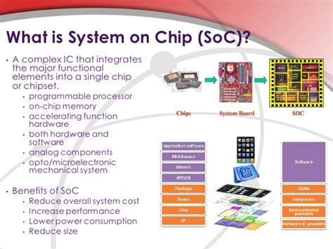 what is the difference between a microchip and an integrated circuit system on chip soc for mobile phones