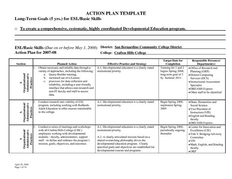 impressive business action plan template for long term