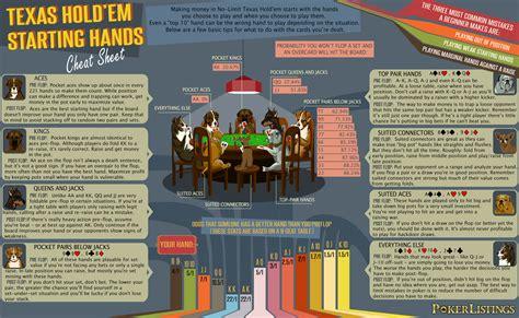 texas holdem starting hands cheat sheet infographic