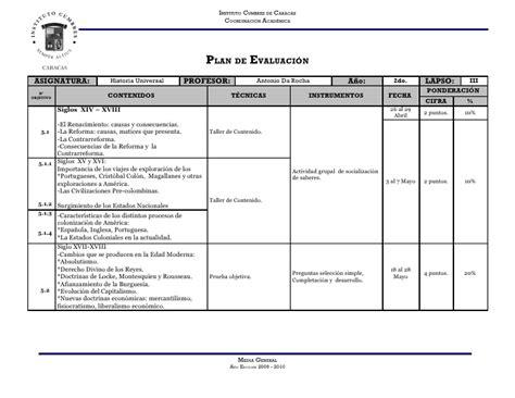 resultados de examen de permanencia 2016 examen de permanencia 2016 2017 lista