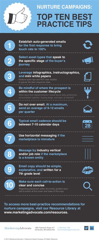 100 Original 10 Greatest Advertising Secrets Laksita Utama Suhud infographic top ten nurture caign best practices