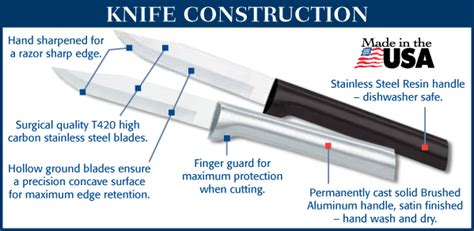 Kitchen Knives Made In America rada knife construction