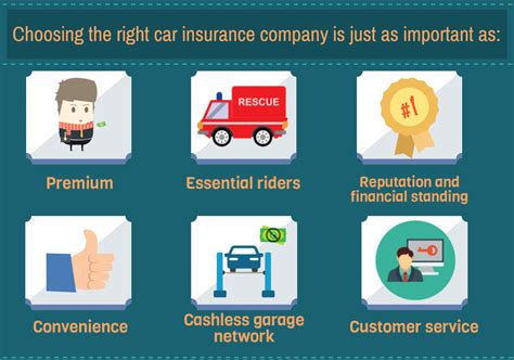 Infinity Auto Insurance Orlando by Car Insurance How To Choose The Best Car Insurance