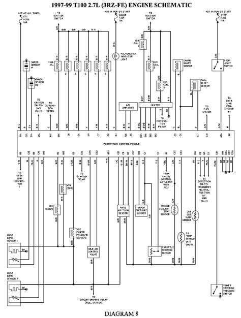 toyota 1997 t100 fuse diagram toyota free engine image