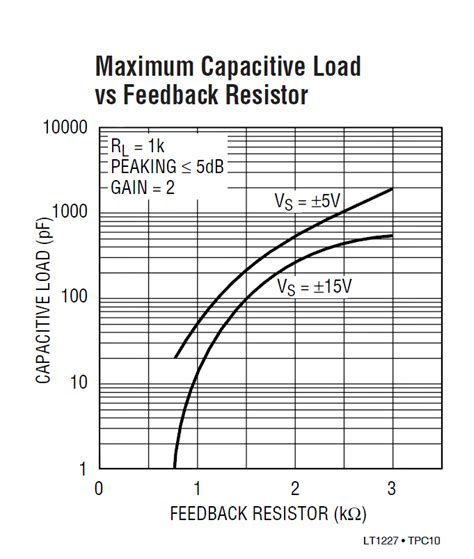 op feedback resistor values what is a feedback resistor 28 images power supply l4978 voltage regulator feedback resistor