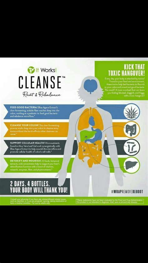 What Detox Works Best by Best 25 Itworks Cleanse Ideas On It Works