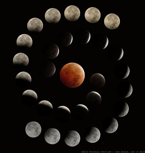 blood and earth modern what s a blood moon astronomy essentials earthsky